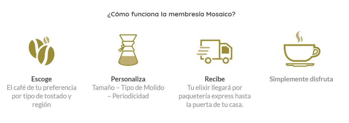 Cómo funciona la membresía Mosaico Café
